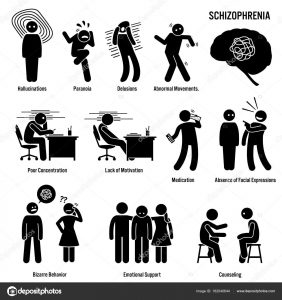 depositphotos_182040644-stock-illustration-schizophrenia-chronic-brain-disorder-icons