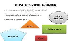 hepatitis-cronica-aguda-virica-7-638
